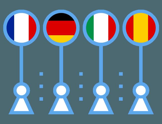 Academia ingles coruña cursos online
